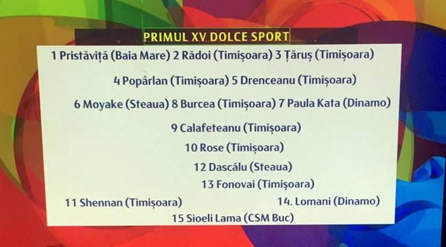 Dolce Sport a stabilit XV-le ideal al Cupei Romaniei