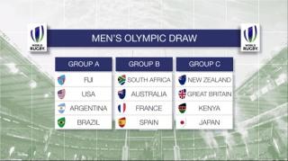 S-au stabilit grupele pentru turneele olimpice